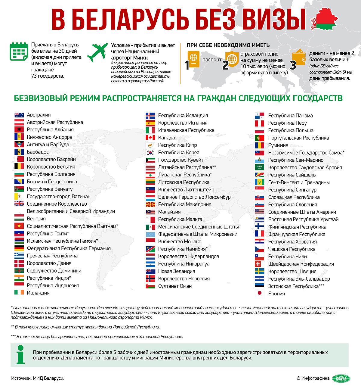 в беларусь без визы список стран